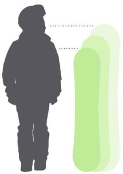 taille snowboard junior